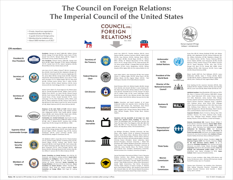 cfr-imperial-council-hdm200955234-1636547301.png