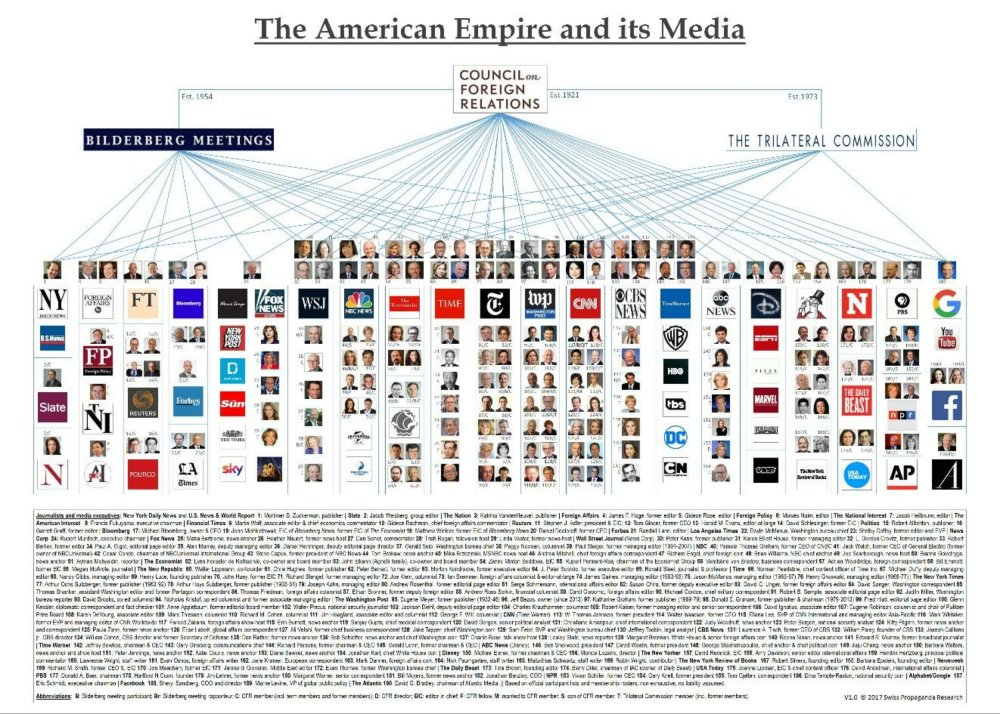 the american empire & it's corrupted media outlets315682125..png