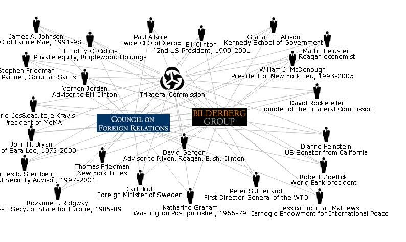 trilateral-commission-and-technocracy-21063203336.jpg